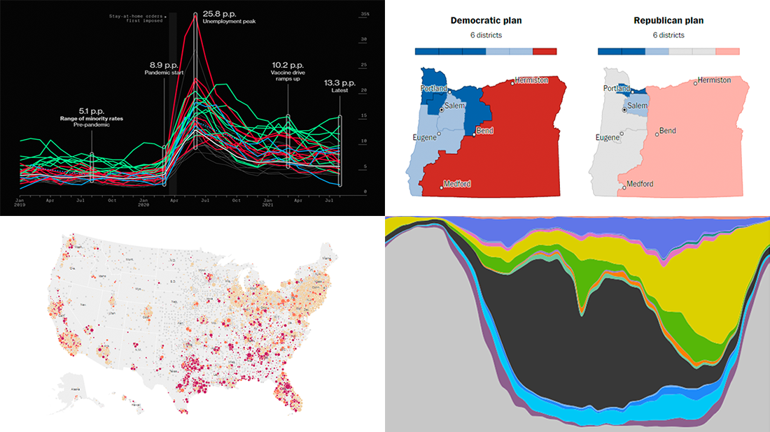 The most compelling new examples of sensible data visualization in action featured in DataViz Weekly this Friday