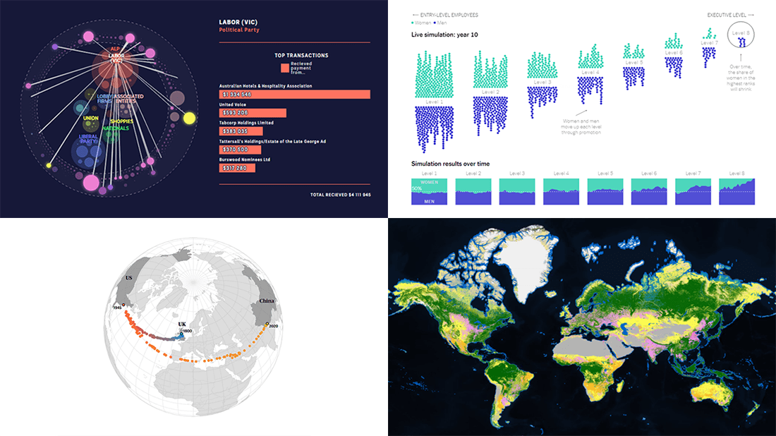 Four great new data graphics worth looking at