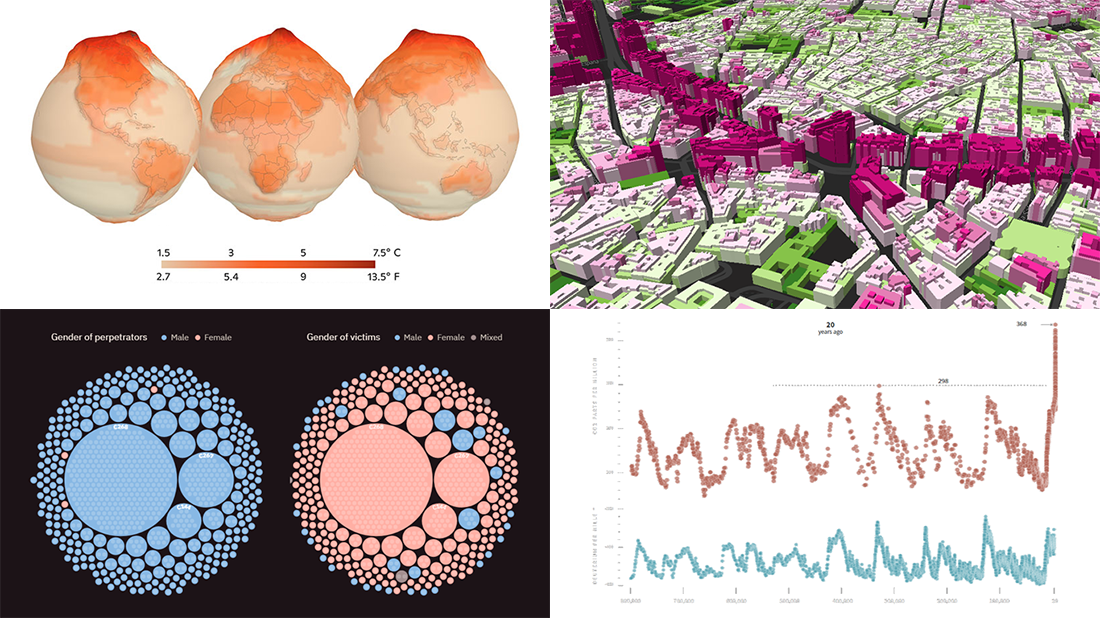 Four pictures of the impressive visual data stories featured in this new DataViz Weekly