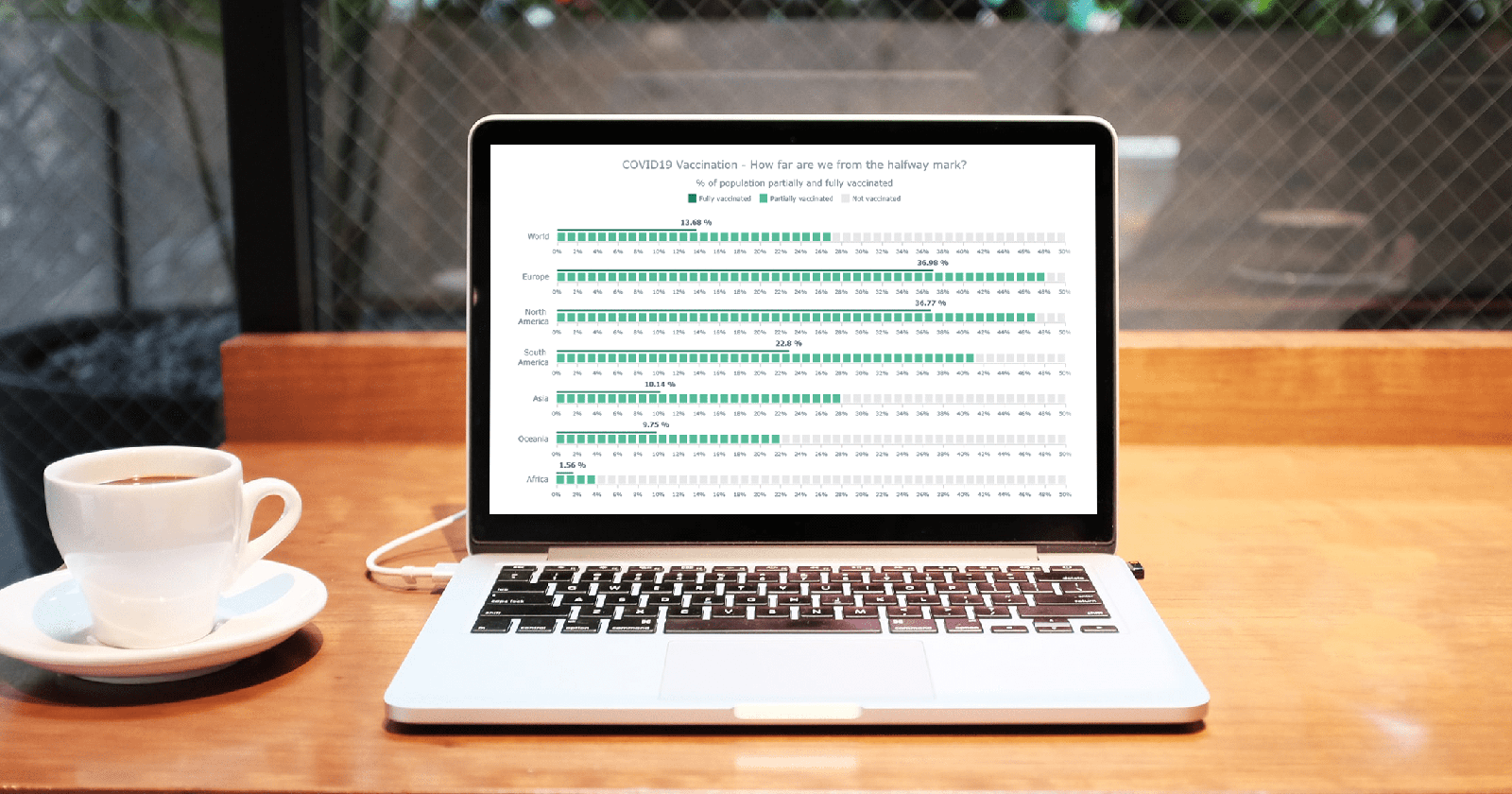 A laptop showing an interactive Linear Gauge Chart explained and created in JavaScript along this data visualization tutorial